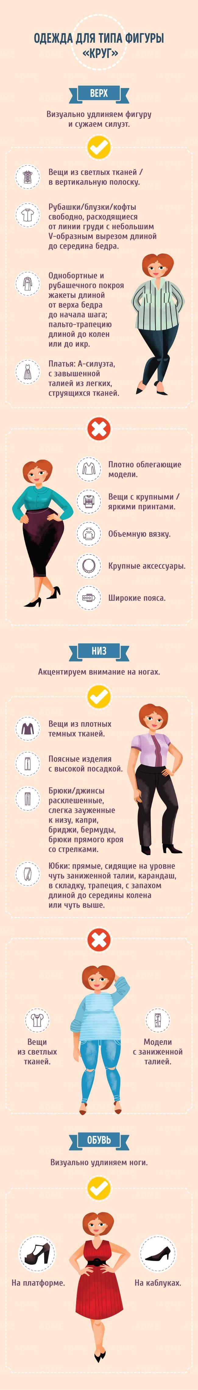Как подчеркнуть достоинства и скрыть недостатки с помощью одежды.