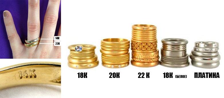 Не дай обмануть себя в ювелирном! 12 советов, как правильно выбрать кольцо с драгоценным камнем